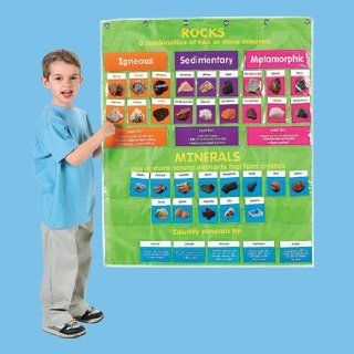 Rocks And Minerals Pocket Chart   Teacher Resources & Flip & Pocket Charts  Teaching Materials