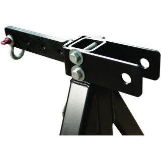 Load-Quip 3-Pt. Hitch Log Skidder Attachment  3 Point Hitch Adapters