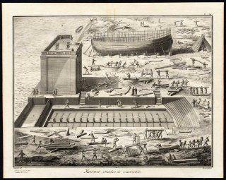 Antique Print SHIP BUILDING CONSTRCUCTION TOOLS Diderot Benard 1751   Etchings Prints