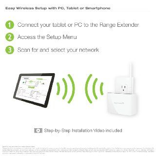 Amped Wireless High Power Compact 802.11ac Wi Fi Range Extender (REC15A) Computers & Accessories