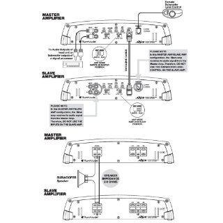 Planet Audio PX4000D Class D Monoblock Power Amplifier  Vehicle Mono Subwoofer Amplifiers