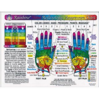 Rainbow HAND Reflexology/ Acupressure Massage Chart: Yshkeyna Hamilla, M.A., Jan Zupcsics: 9781589243088: Books